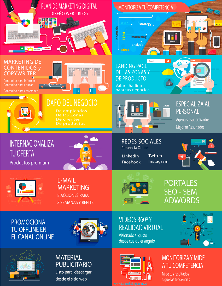Infografia-Plan-Marketing-Online-Inmobiliario