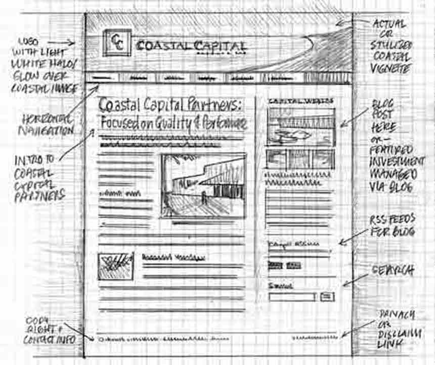 wireframe-proyecto-online